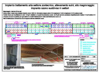 Multiossigen Impianto trattamento aria con ozono