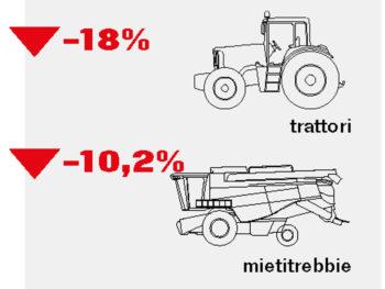 Immatricolazioni macchine agricole gennaio-giugno 2020