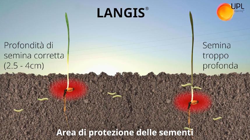 UPL Langis